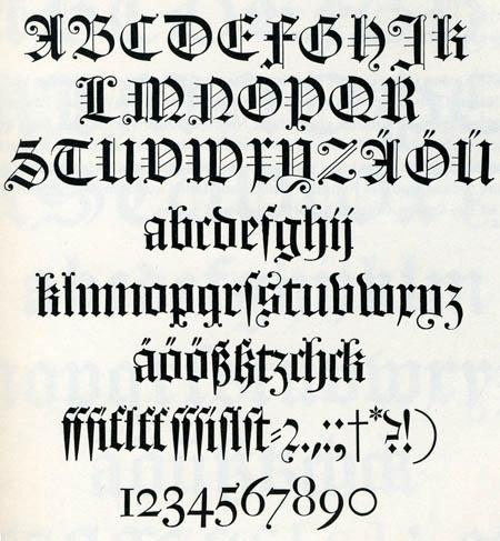 Tipos de letras bonitas para dibujar imagui - Letras para dibujar ...